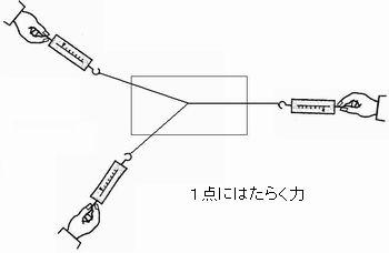 http://www.hyogo-c.ed.jp/~rikagaku/jjmanual/images2/btu0401.jpg