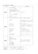 学校感染症の種類.pdf