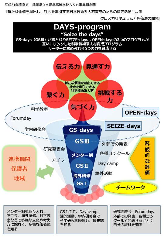 31宝塚北SSH概念図.jpg