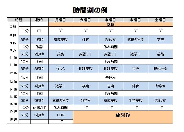 北摂三田高校ホームページ -教育課程-