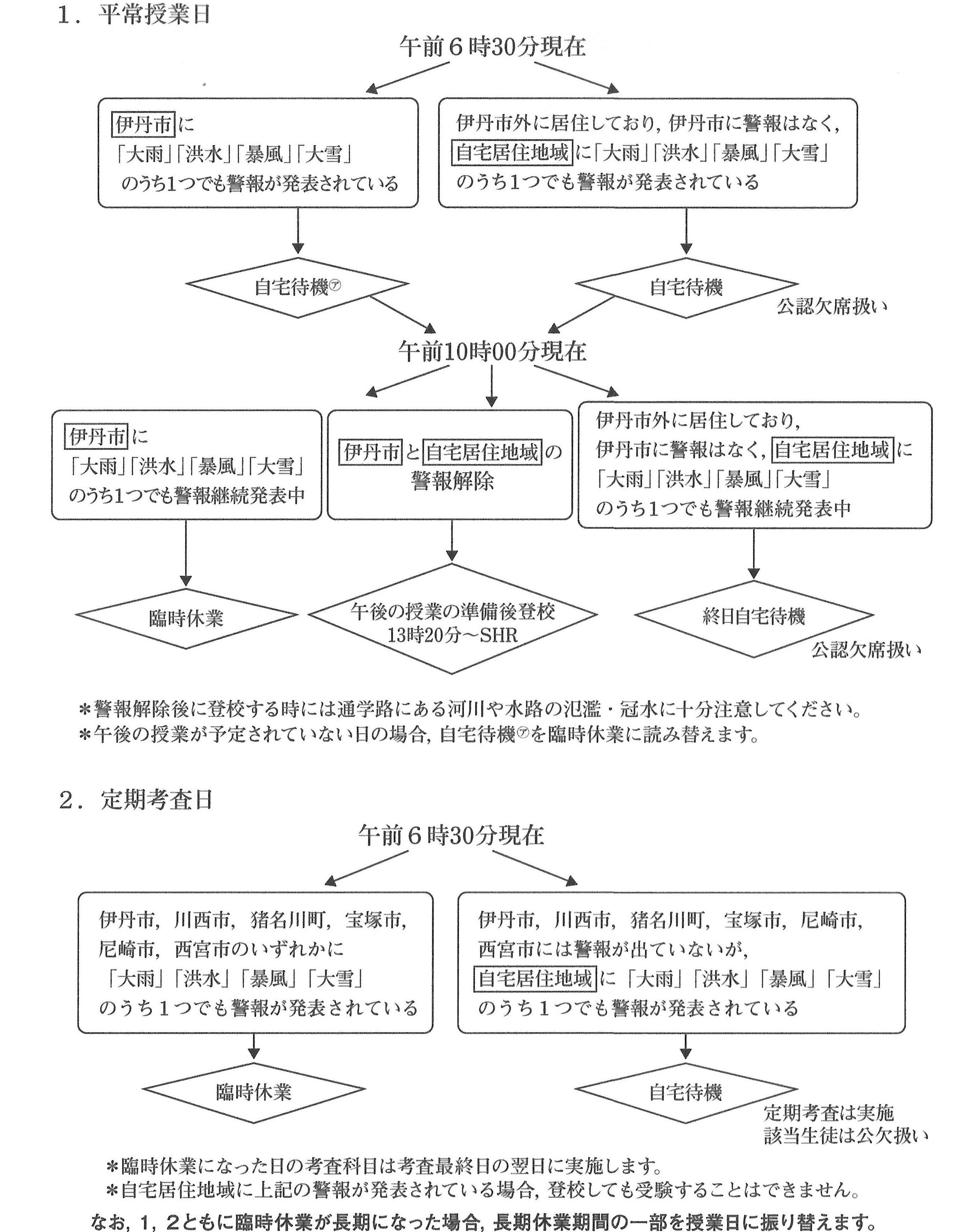兵庫 県 姫路 市 警報