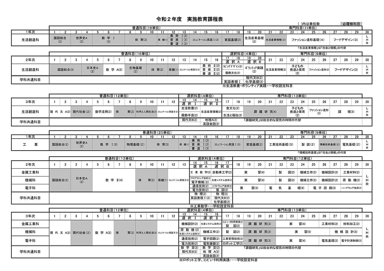 高専 シラバス 神戸
